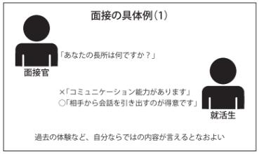 コミュ力図表2