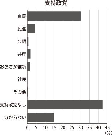 安倍晋三さんの実績が凄すぎると話題に。これ日本史上最も実績を作った政治家だろ  [508851724]->画像>67枚