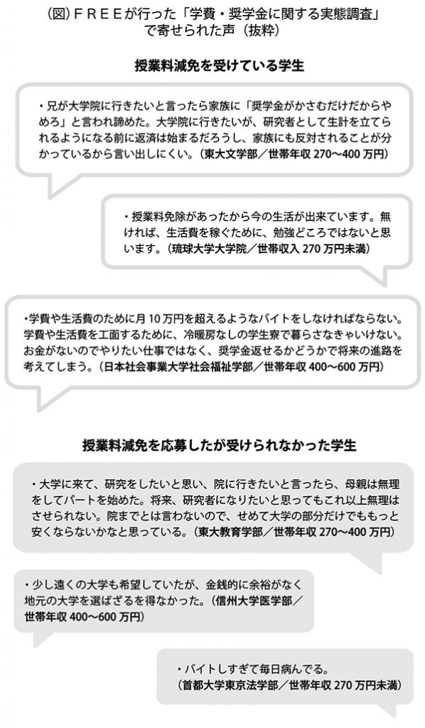 授業 東京 免除 大学 料 東京大学の奨学金、授業料・入学料減免制度まとめ(主に学部生、新入学者向け)|オンライン講師ブログ